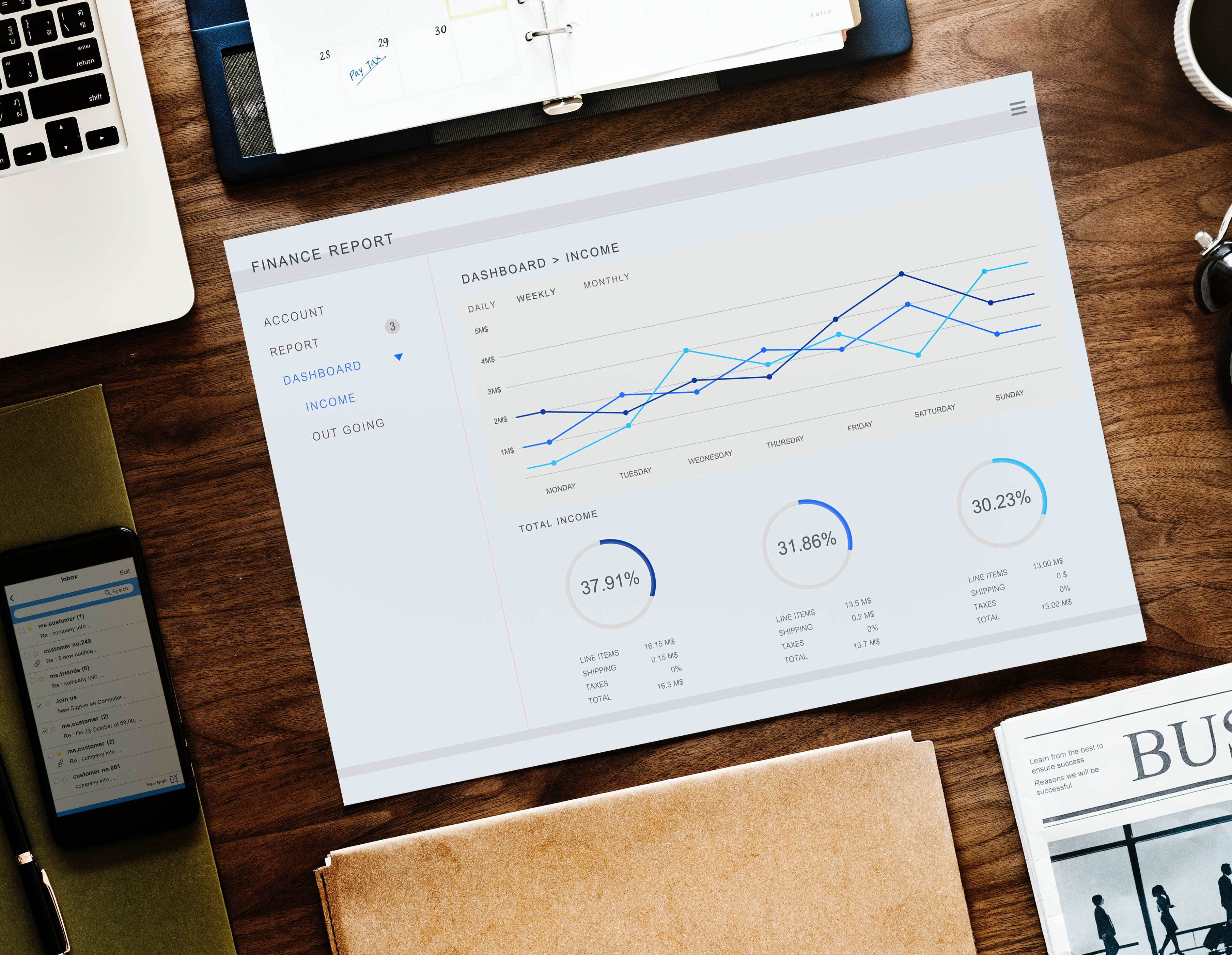 The Data Culture Which Fast-tracks Analytics Growth